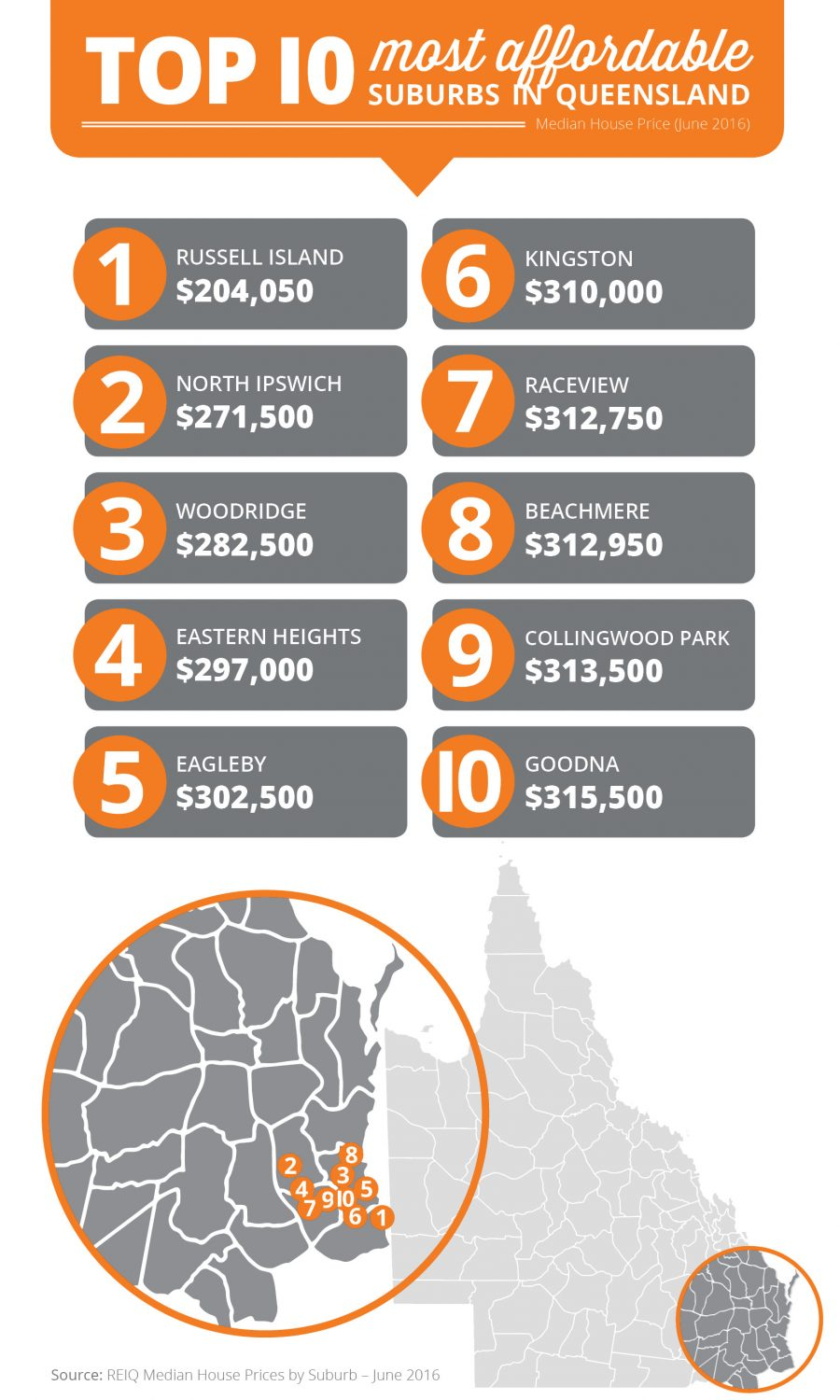 top10-most-expensiveqld_june