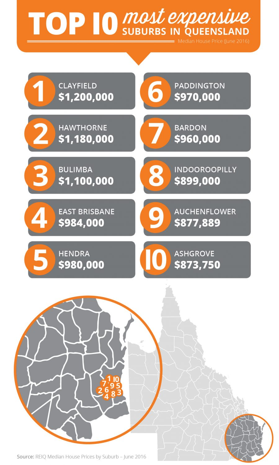 top10-most-expensiveqld_june5