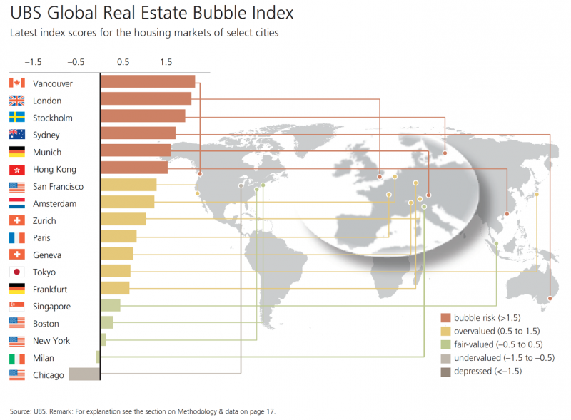 Is Sydney really at risk of a property bubble bursting
